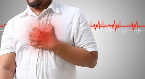How weight gain affects Hypertension